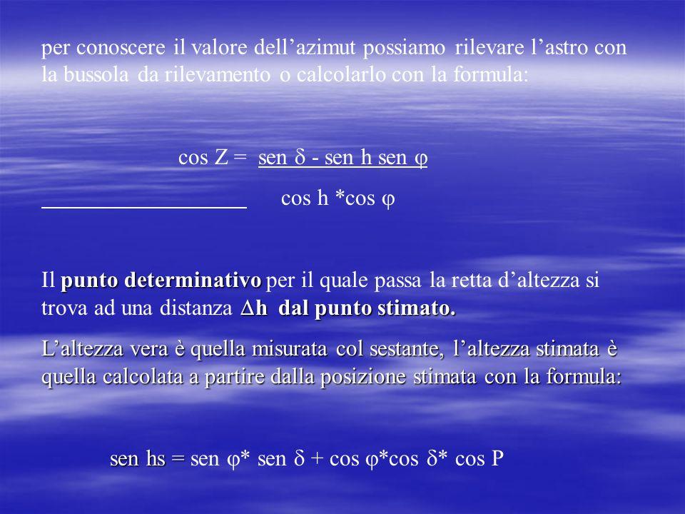 per conoscere il valore dell'azimut possiamo rilevare l'astro con la bussola da rilevamento o calcolarlo con la formula: