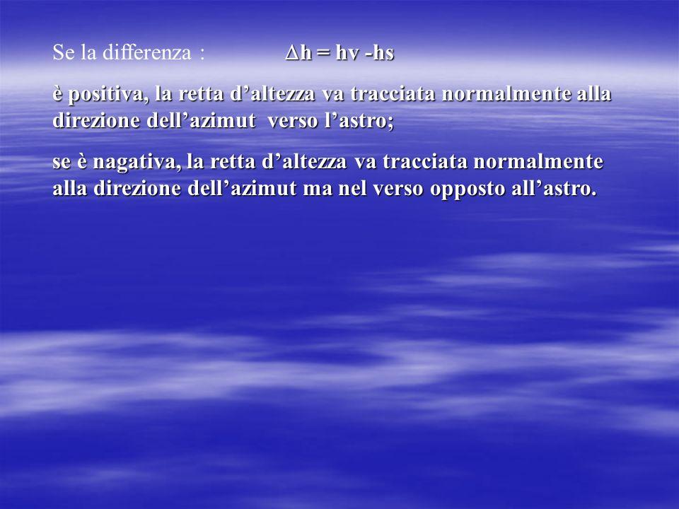 Se la differenza : h = hv -hs
