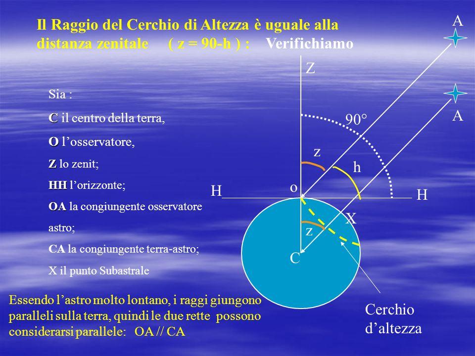 A Il Raggio del Cerchio di Altezza è uguale alla distanza zenitale ( z = 90-h ) : Verifichiamo.