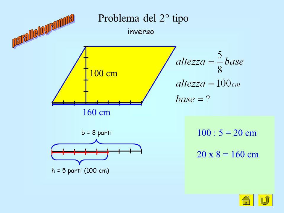 parallelogramma clic Problema del 2° tipo 100 cm 160 cm