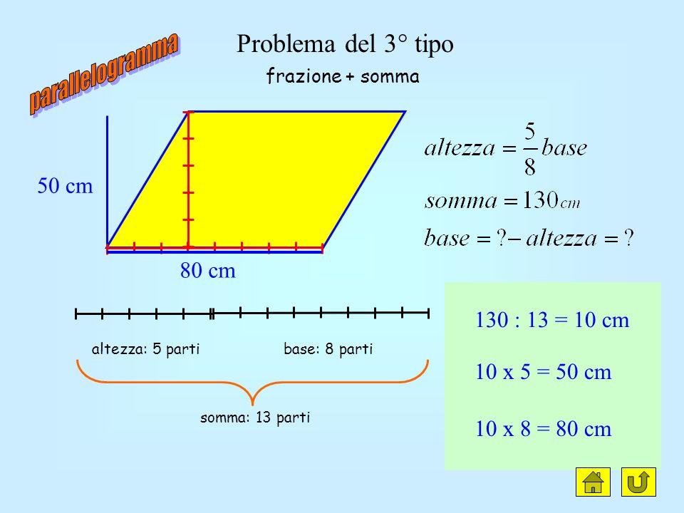 parallelogramma clic Problema del 3° tipo 50 cm 80 cm 130 : 13 = 10 cm