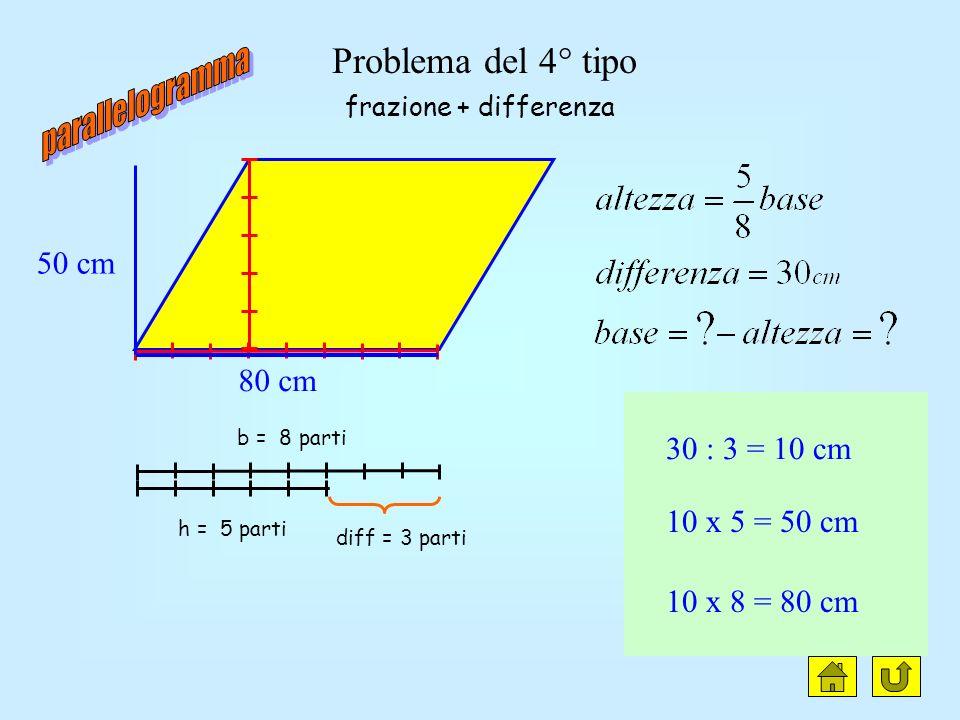 parallelogramma clic Problema del 4° tipo 50 cm 80 cm 30 : 3 = 10 cm