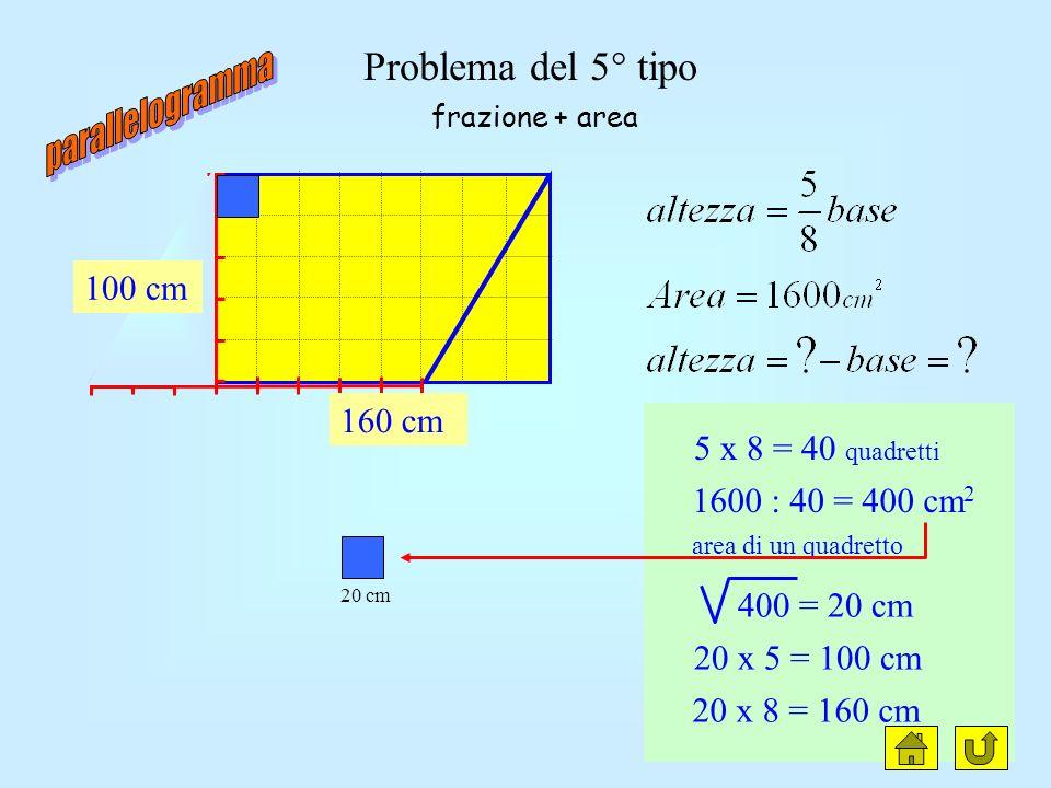 parallelogramma clic Problema del 5° tipo 100 cm 160 cm