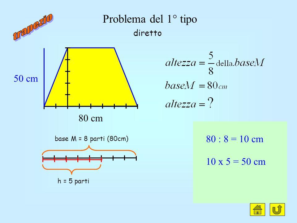 trapezio clic Problema del 1° tipo 50 cm 80 cm 80 : 8 = 10 cm
