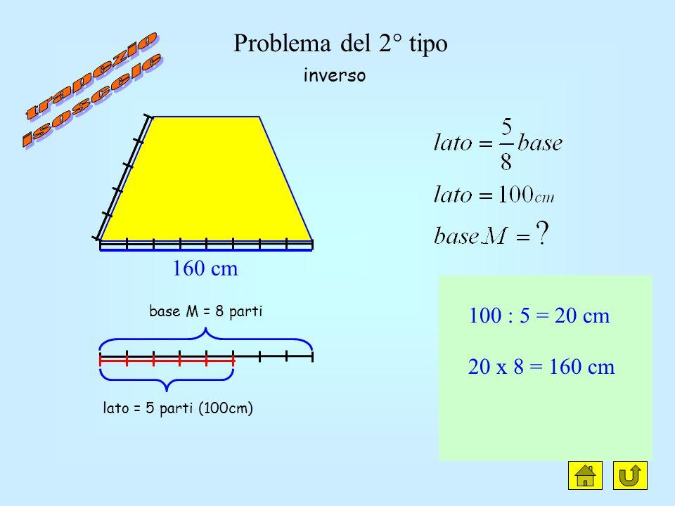 trapezio isoscele clic Problema del 2° tipo 160 cm 100 : 5 = 20 cm