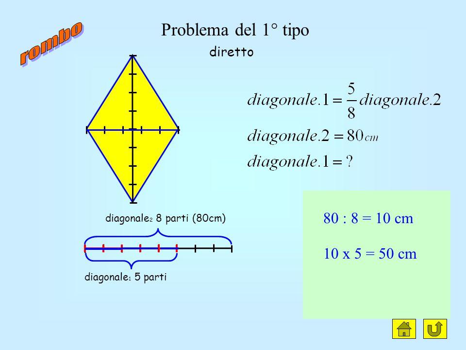 rombo clic Problema del 1° tipo 80 : 8 = 10 cm 10 x 5 = 50 cm diretto