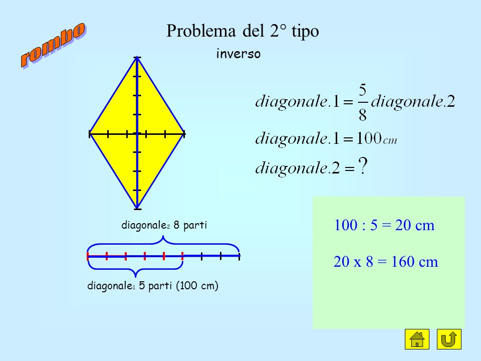 rombo clic Problema del 2° tipo 100 : 5 = 20 cm 20 x 8 = 160 cm