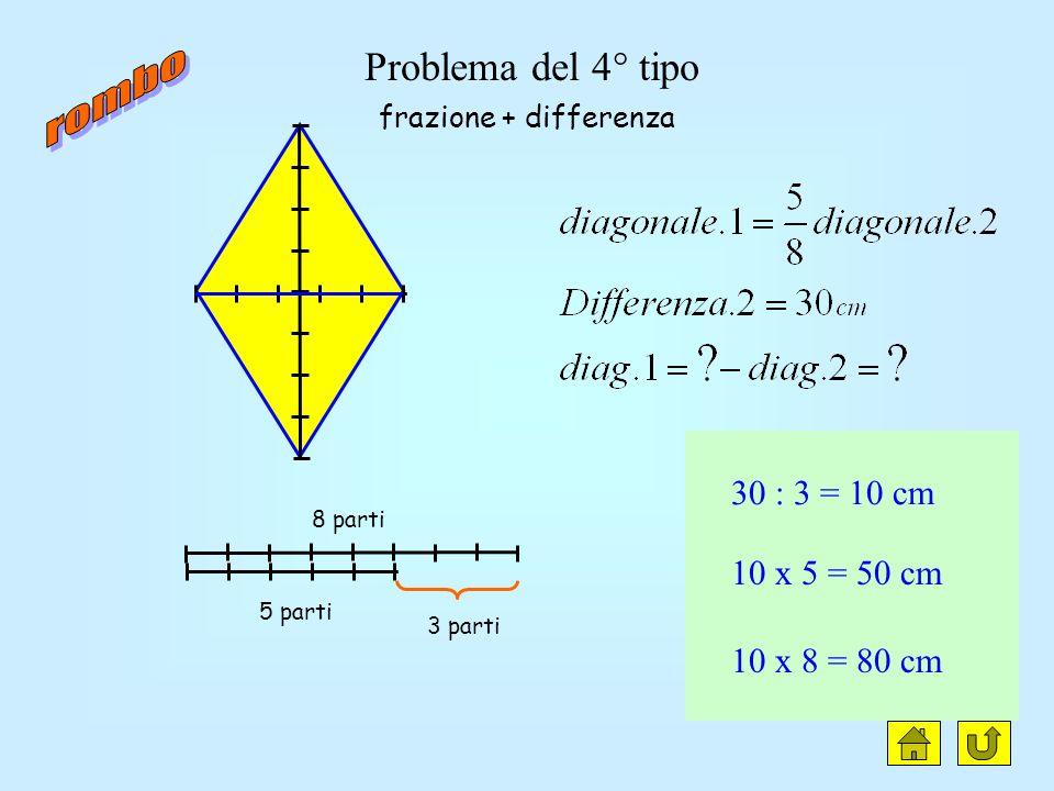 rombo clic Problema del 4° tipo 30 : 3 = 10 cm 10 x 5 = 50 cm