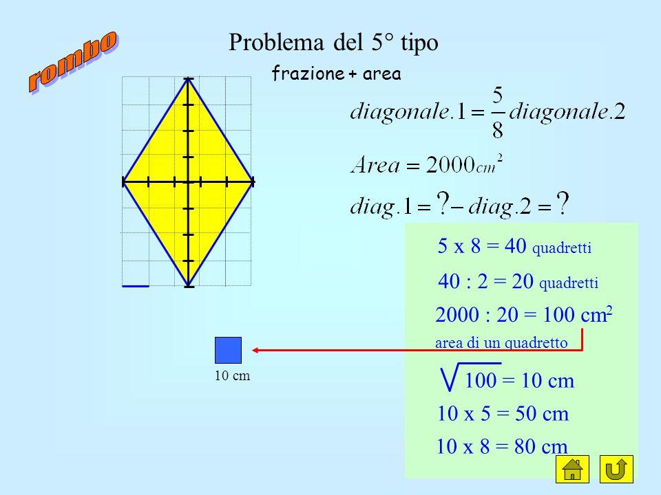 rombo clic Problema del 5° tipo 5 x 8 = 40 quadretti