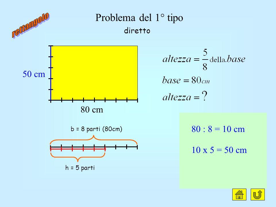 rettangolo clic Problema del 1° tipo 50 cm 80 cm 80 : 8 = 10 cm
