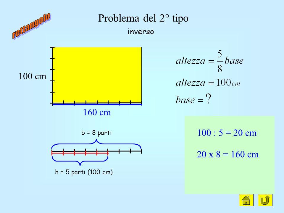 rettangolo clic Problema del 2° tipo 100 cm 160 cm 100 : 5 = 20 cm