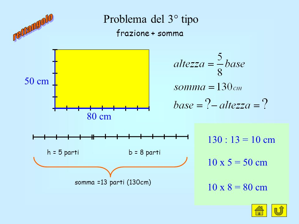 rettangolo clic Problema del 3° tipo 50 cm 80 cm 130 : 13 = 10 cm