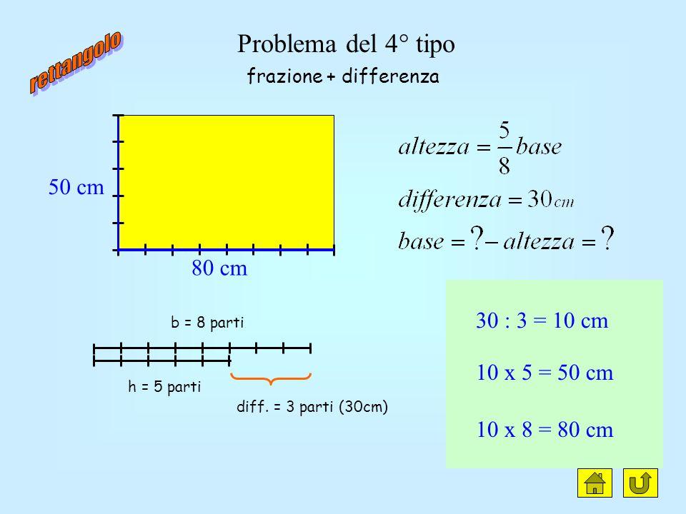 rettangolo clic Problema del 4° tipo 50 cm 80 cm 30 : 3 = 10 cm