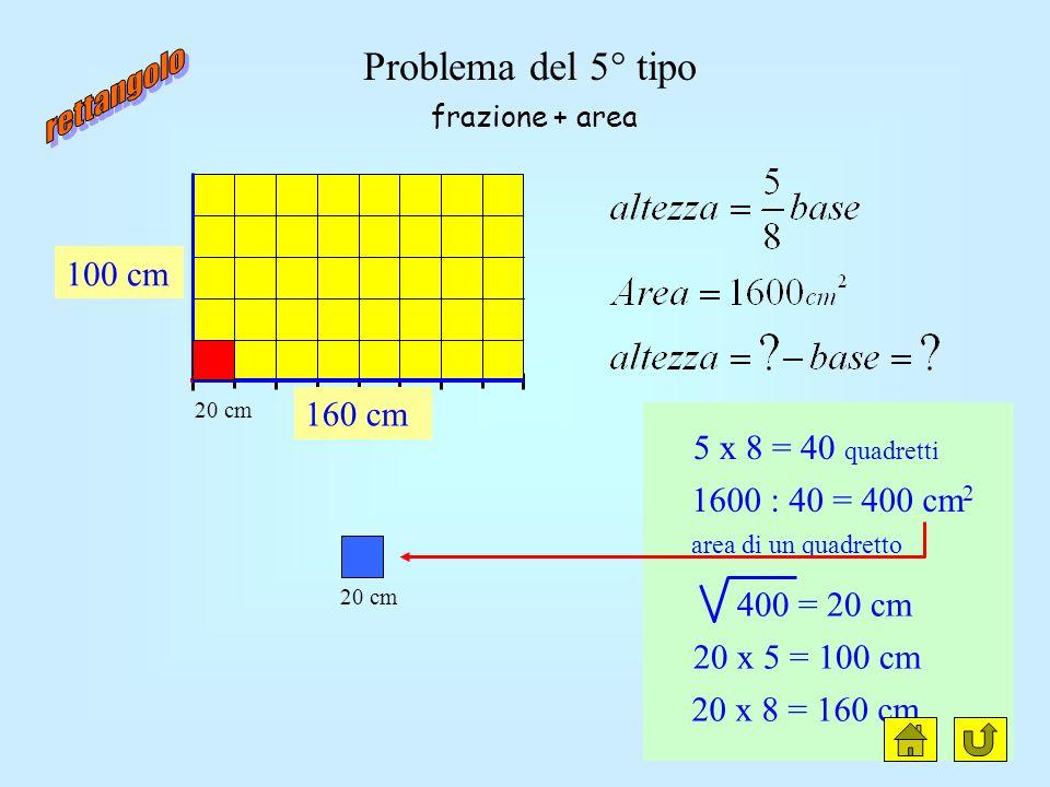 rettangolo clic Problema del 5° tipo 100 cm 160 cm