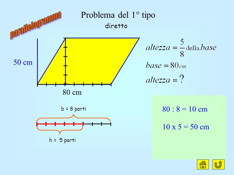 parallelogramma clic Problema del 1° tipo 50 cm 80 cm 80 : 8 = 10 cm