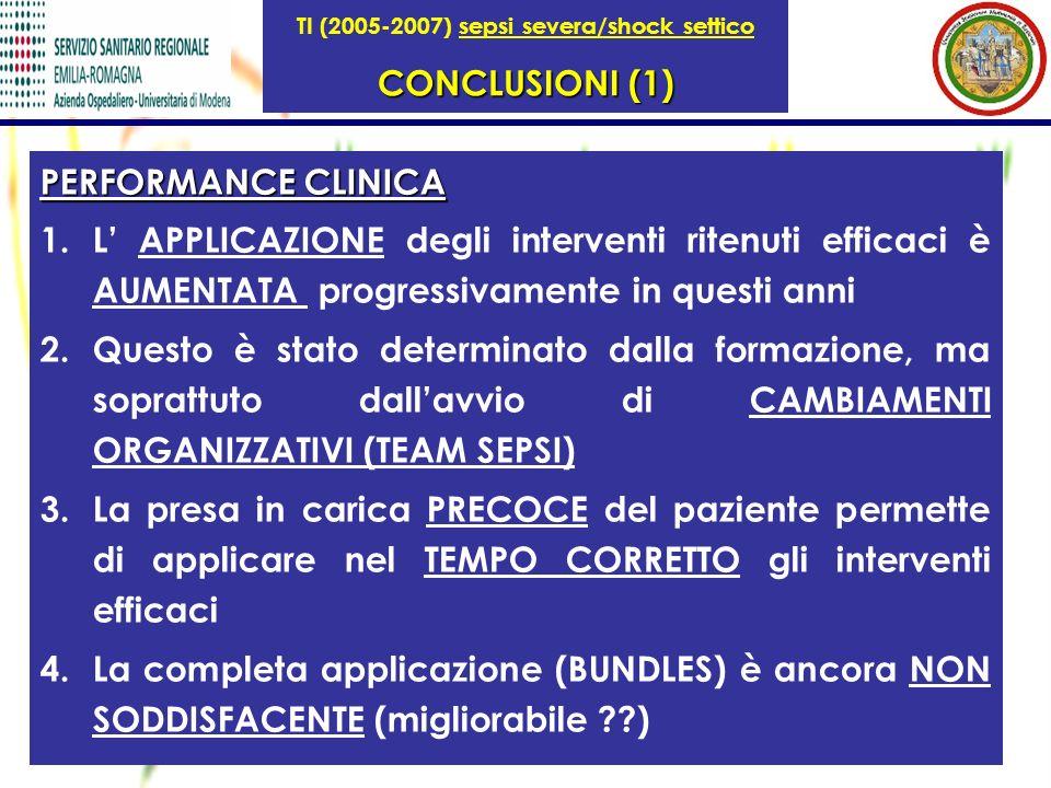 TI (2005-2007) sepsi severa/shock settico CONCLUSIONI (1)