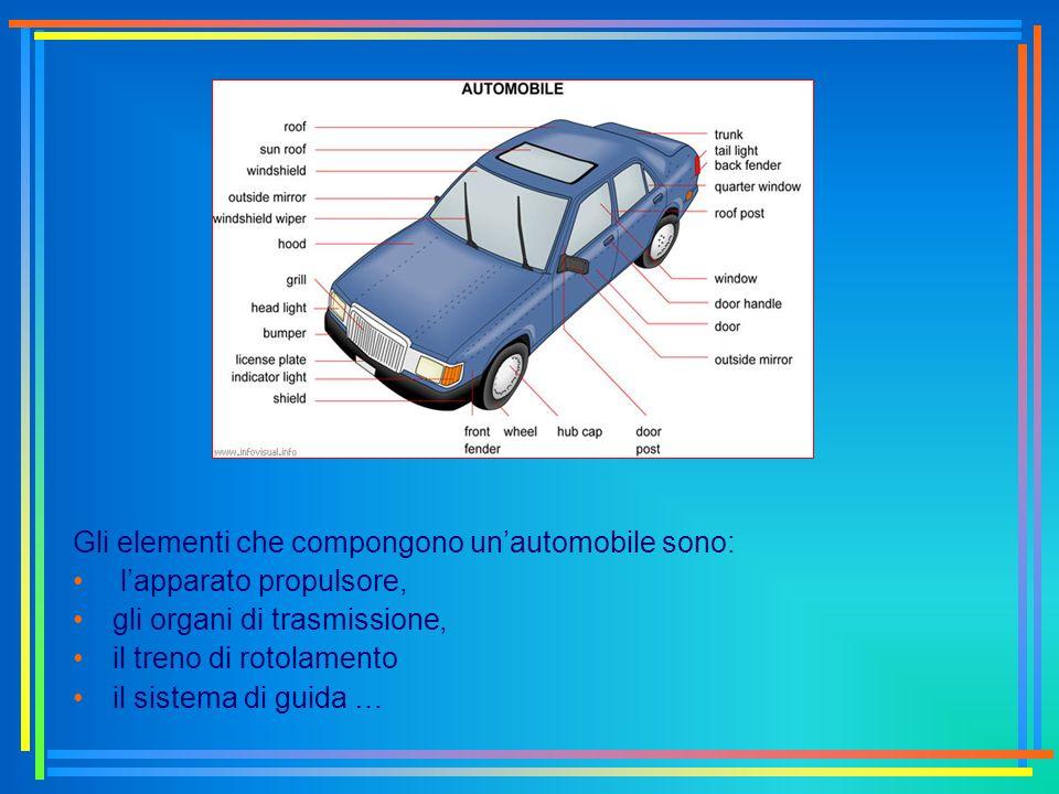 Gli elementi che compongono un'automobile sono: