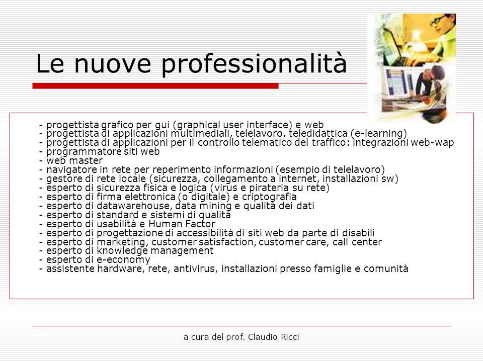 Le nuove professionalità