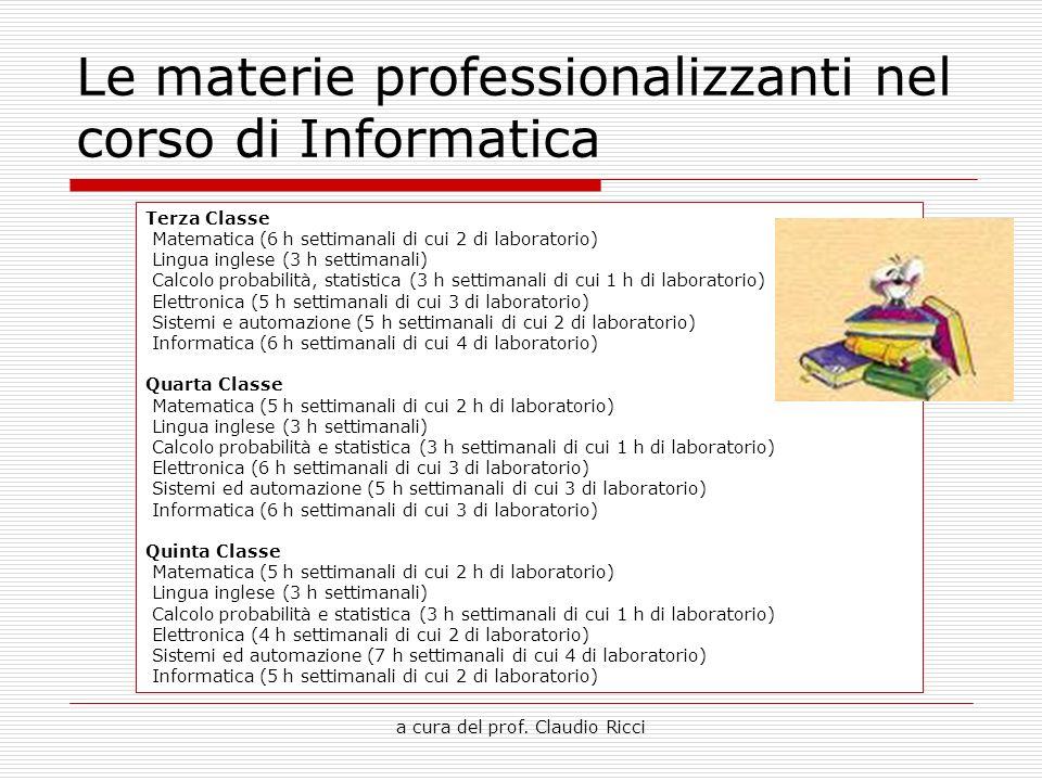 Le materie professionalizzanti nel corso di Informatica