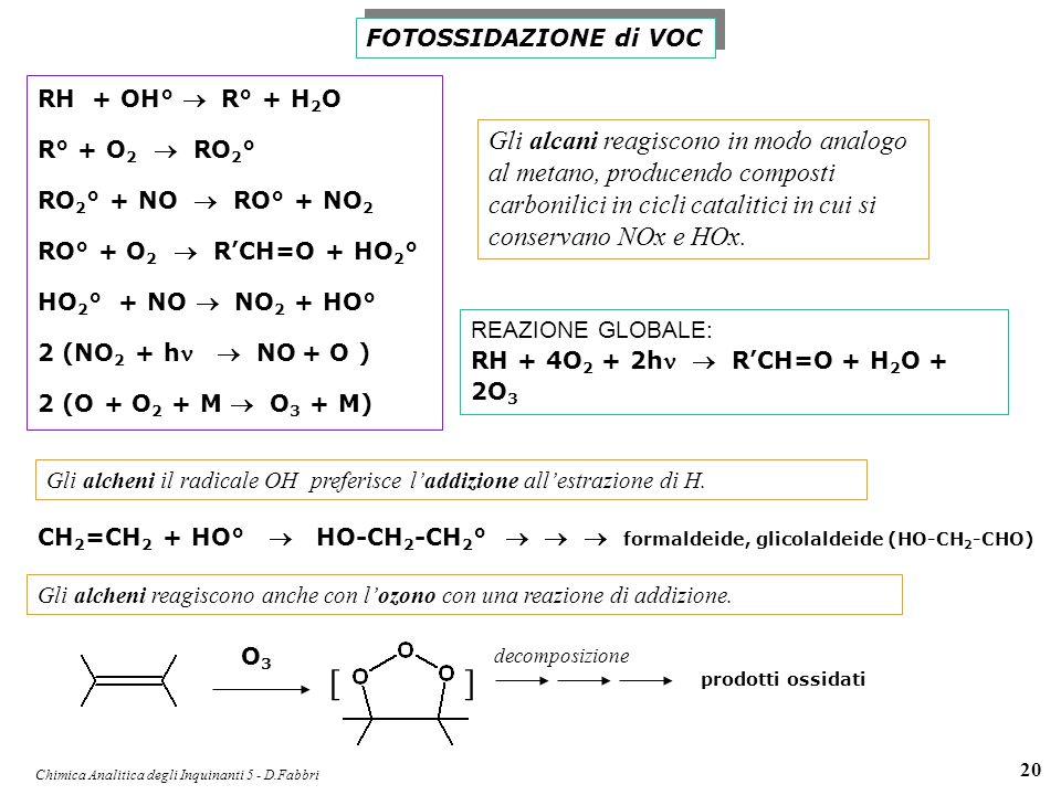 Chimica Analitica degli Inquinanti 5 - D.Fabbri