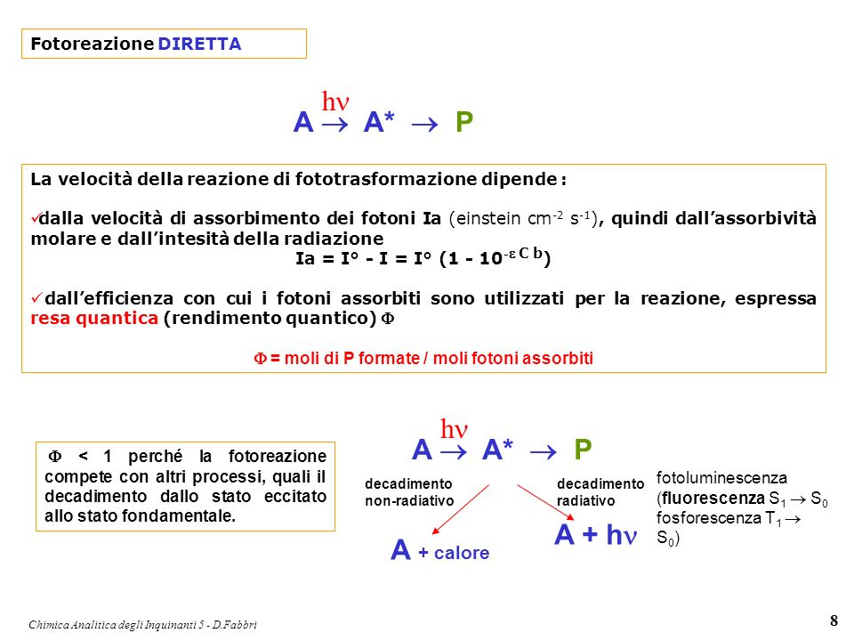 F = moli di P formate / moli fotoni assorbiti