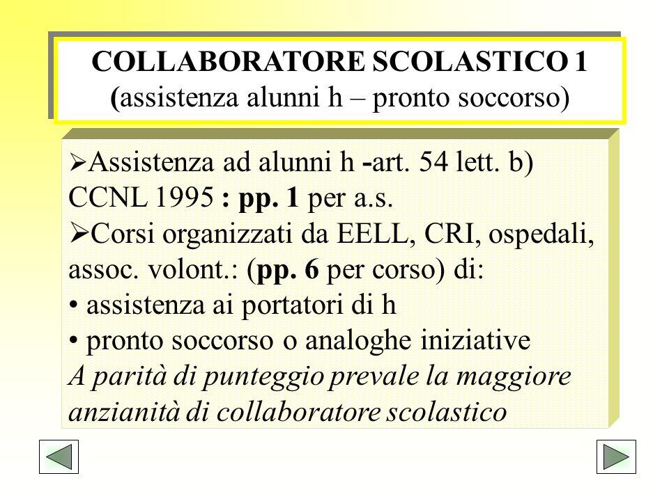 COLLABORATORE SCOLASTICO 1 (assistenza alunni h – pronto soccorso)