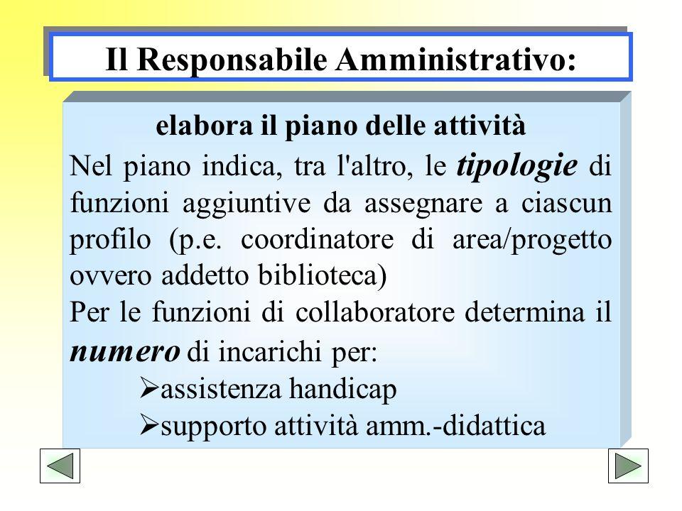 Il Responsabile Amministrativo: