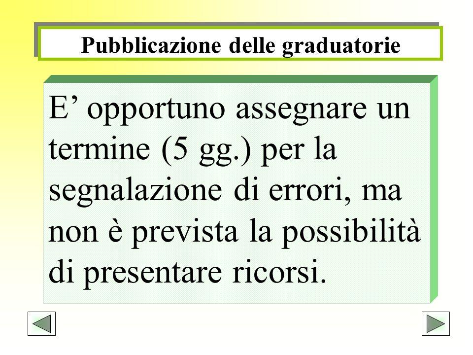 Pubblicazione delle graduatorie