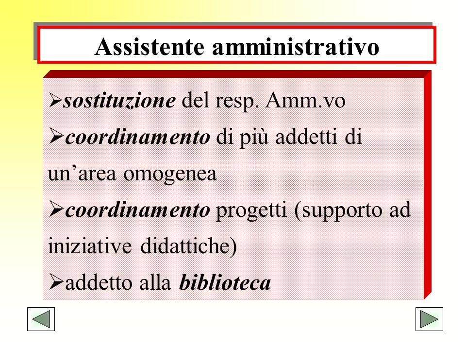 Assistente amministrativo
