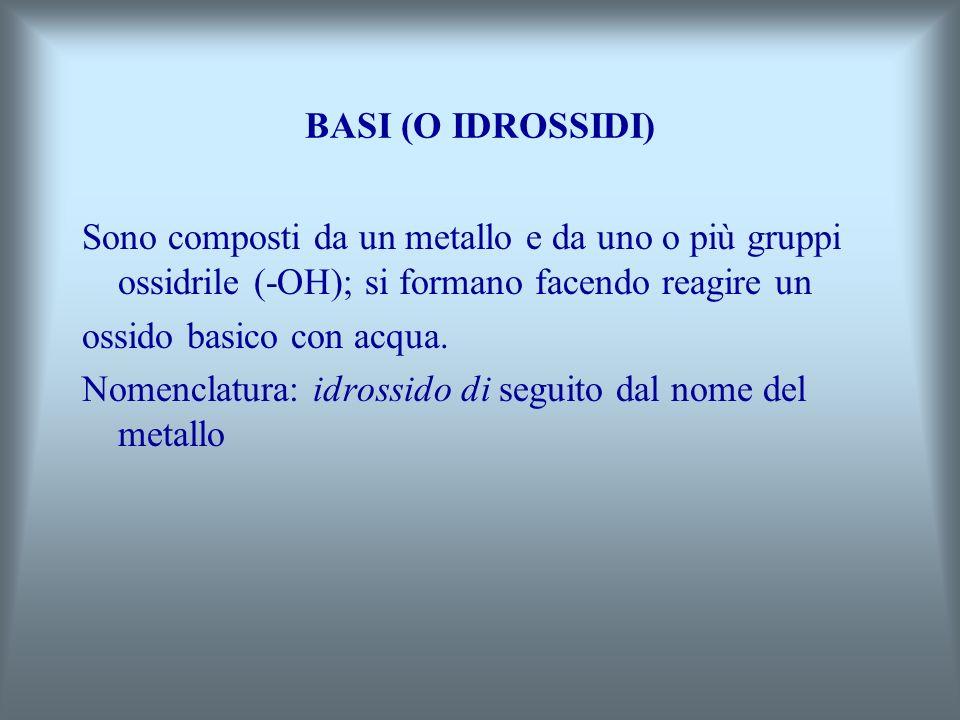 BASI (O IDROSSIDI) Sono composti da un metallo e da uno o più gruppi ossidrile (-OH); si formano facendo reagire un.