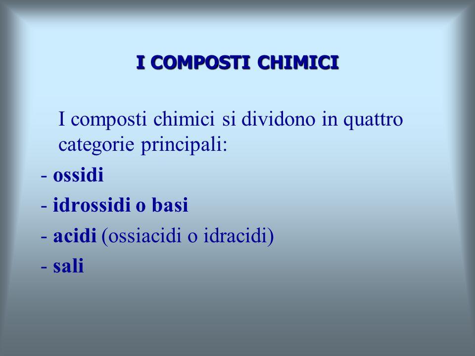 I composti chimici si dividono in quattro categorie principali: