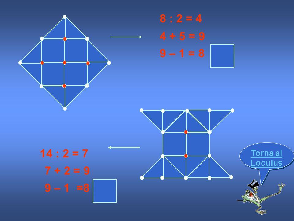 8 : 2 = 4 4 + 5 = 9 9 – 1 = 8 Torna al Loculus 14 : 2 = 7 7 + 2 = 9 9 – 1 =8