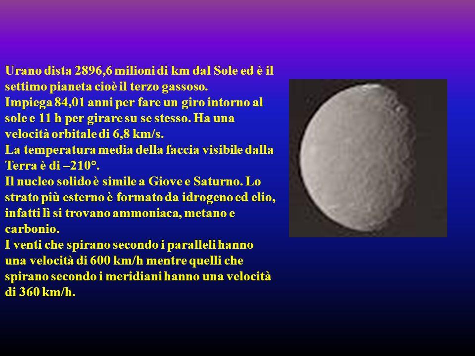 Urano dista 2896,6 milioni di km dal Sole ed è il settimo pianeta cioè il terzo gassoso.