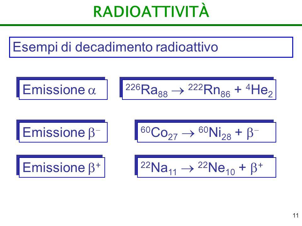 RADIOATTIVITÀ Esempi di decadimento radioattivo Emissione 