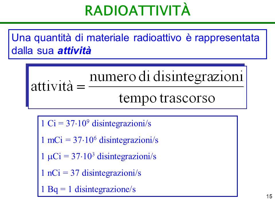 RADIOATTIVITÀ Una quantità di materiale radioattivo è rappresentata dalla sua attività. 1 Ci = 37109 disintegrazioni/s.