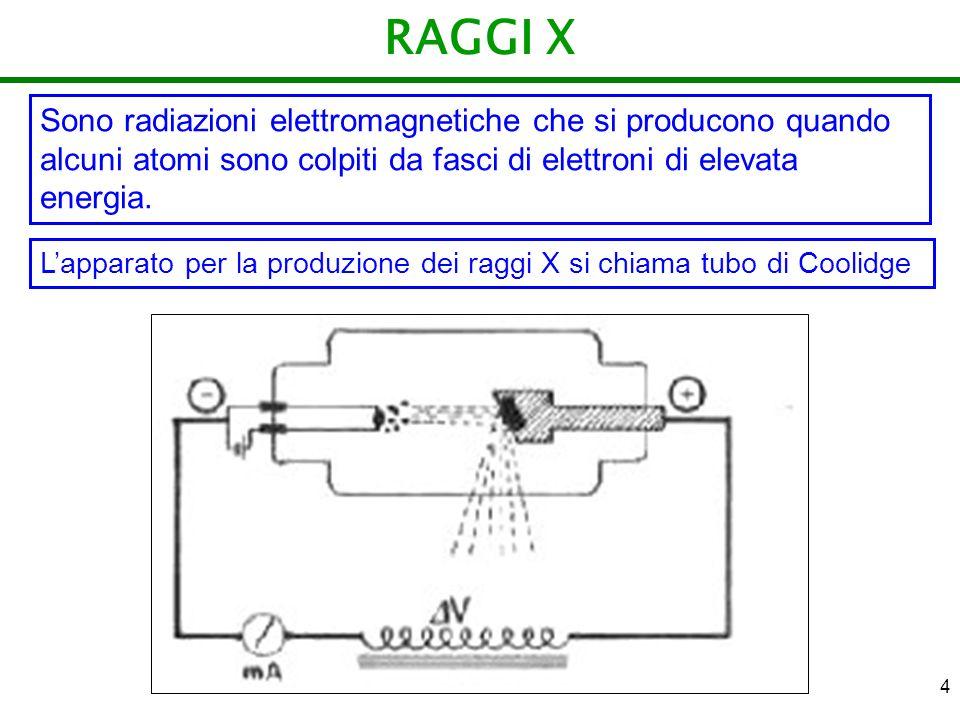 RAGGI X Sono radiazioni elettromagnetiche che si producono quando alcuni atomi sono colpiti da fasci di elettroni di elevata energia.