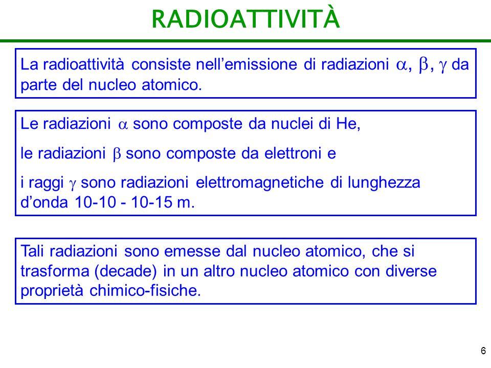 RADIOATTIVITÀ La radioattività consiste nell'emissione di radiazioni , ,  da parte del nucleo atomico.
