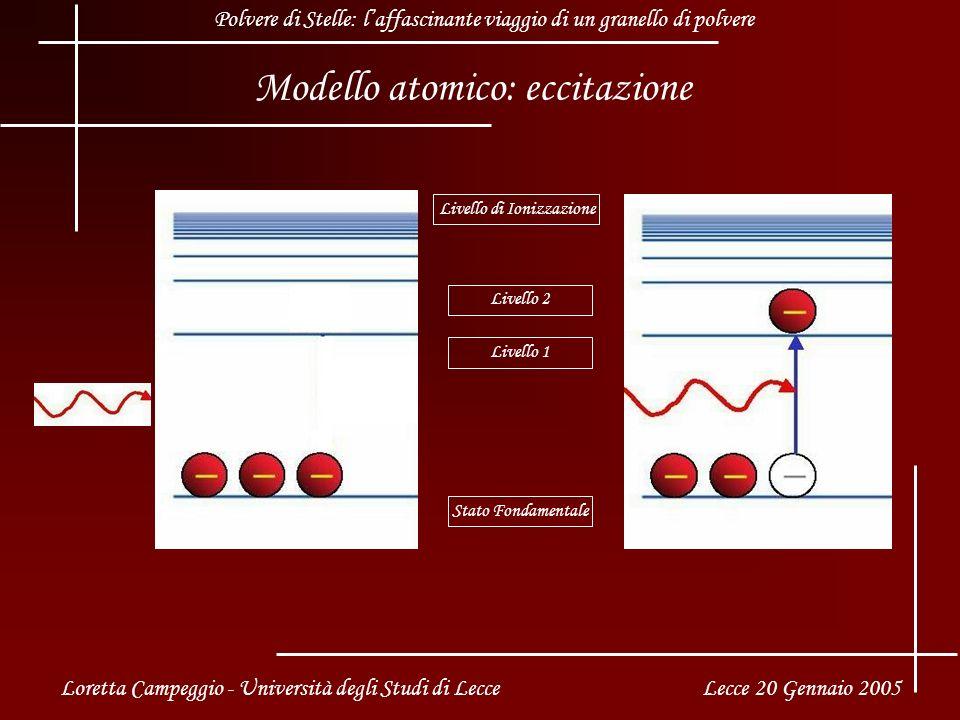 Modello atomico: eccitazione