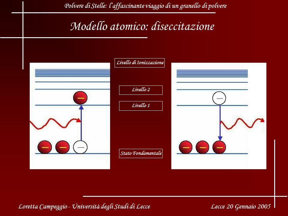 Modello atomico: diseccitazione