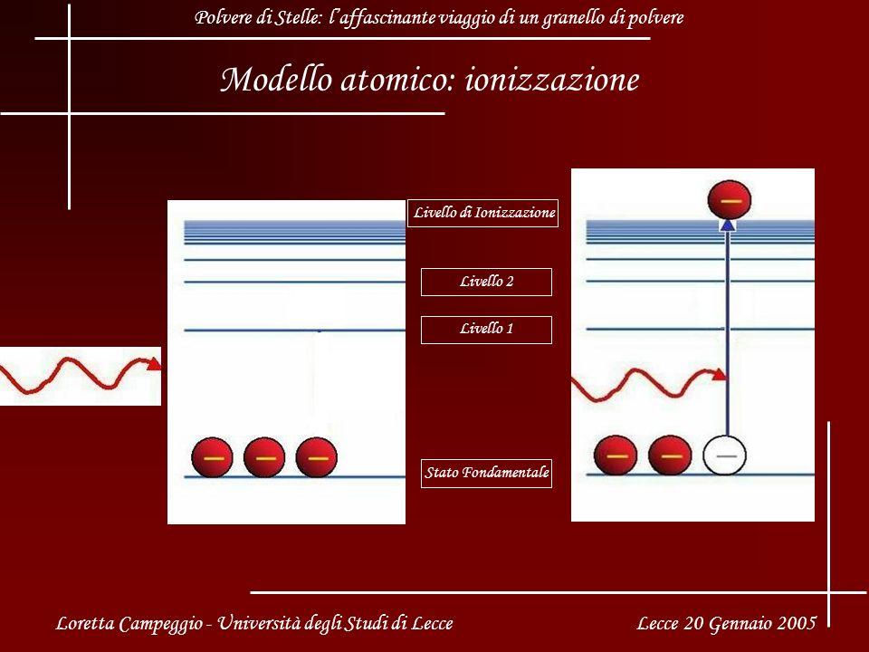 Modello atomico: ionizzazione