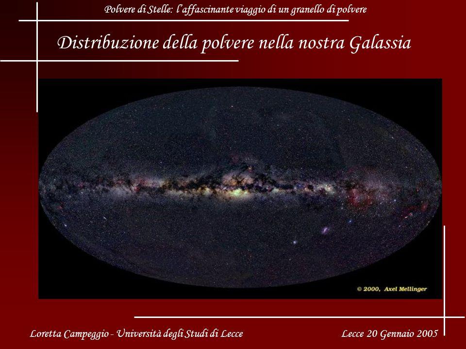 Distribuzione della polvere nella nostra Galassia