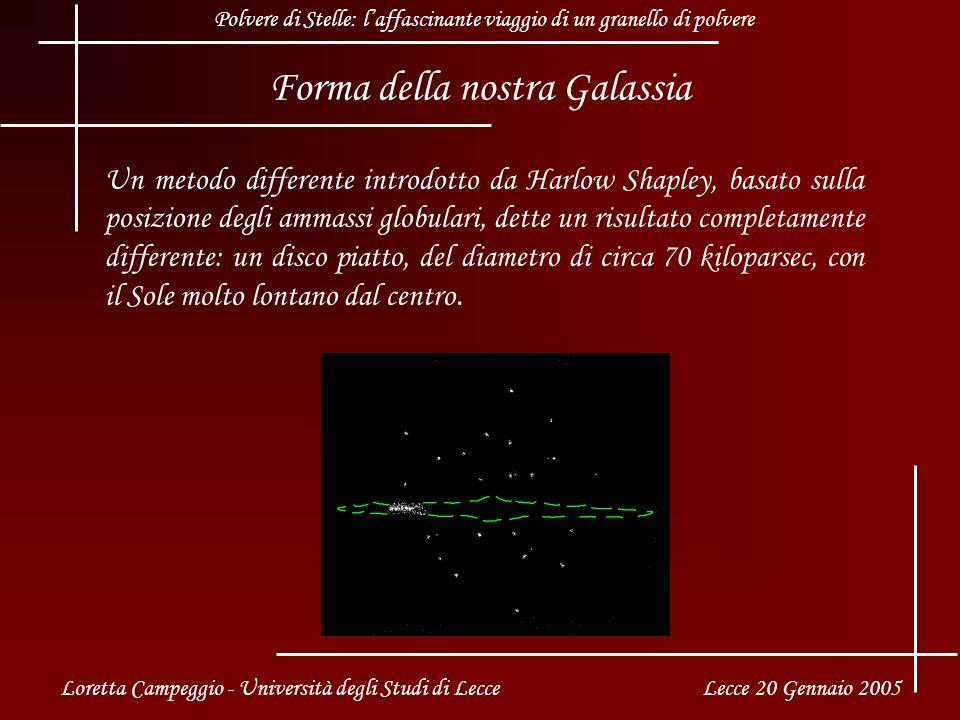 Forma della nostra Galassia