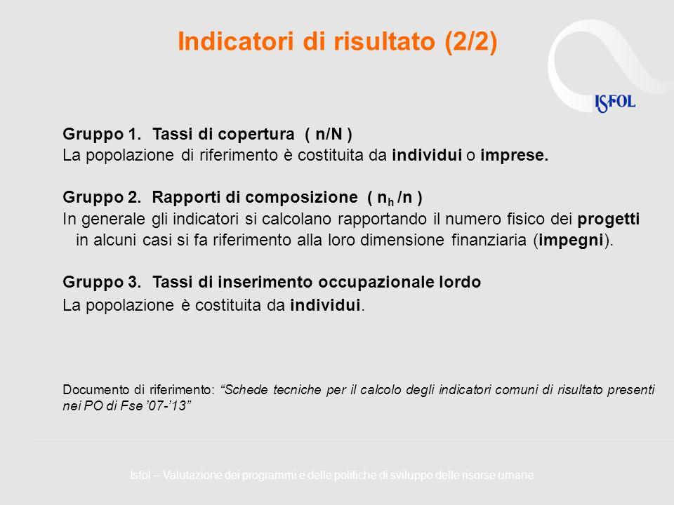 Indicatori di risultato (2/2)