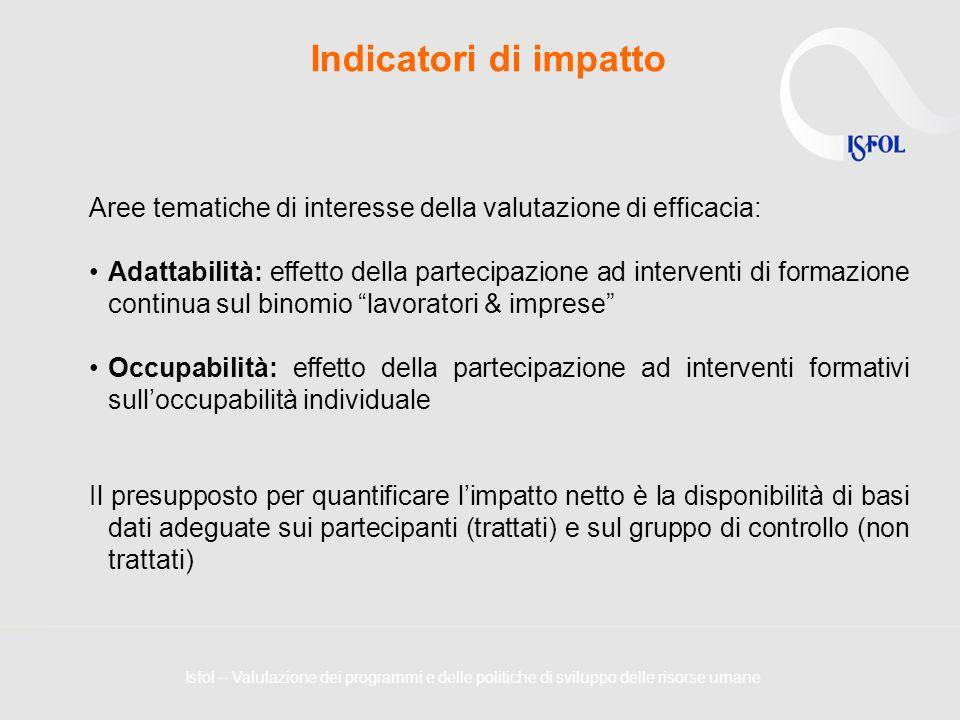 Indicatori di impatto Aree tematiche di interesse della valutazione di efficacia: