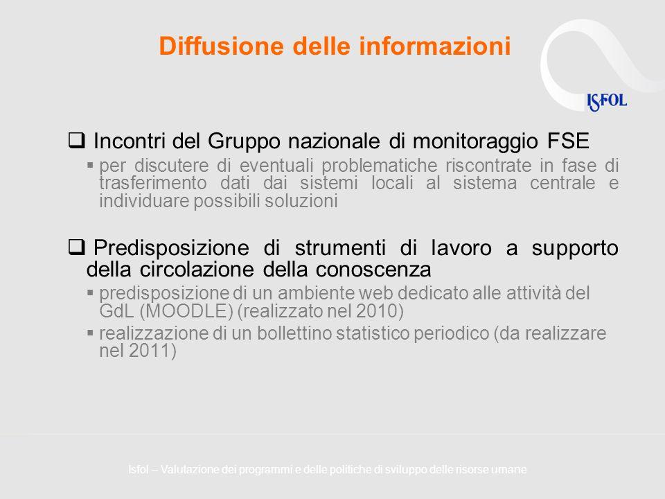 Diffusione delle informazioni
