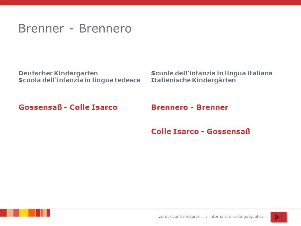 Brenner - Brennero Gossensaß - Colle Isarco Brennero - Brenner