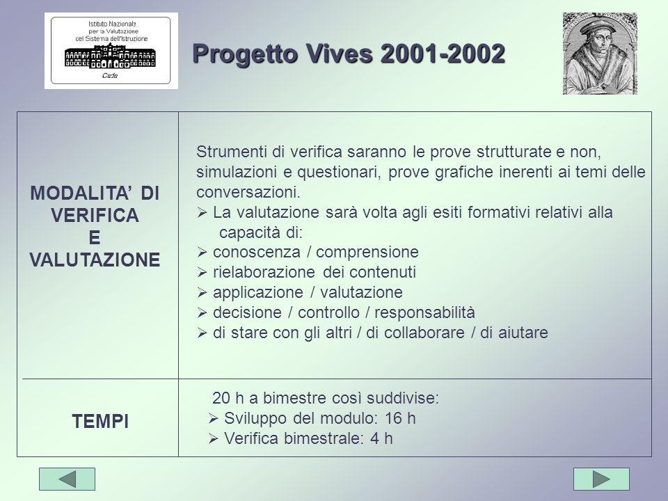 Progetto Vives 2001-2002 MODALITA' DI VERIFICA E VALUTAZIONE TEMPI