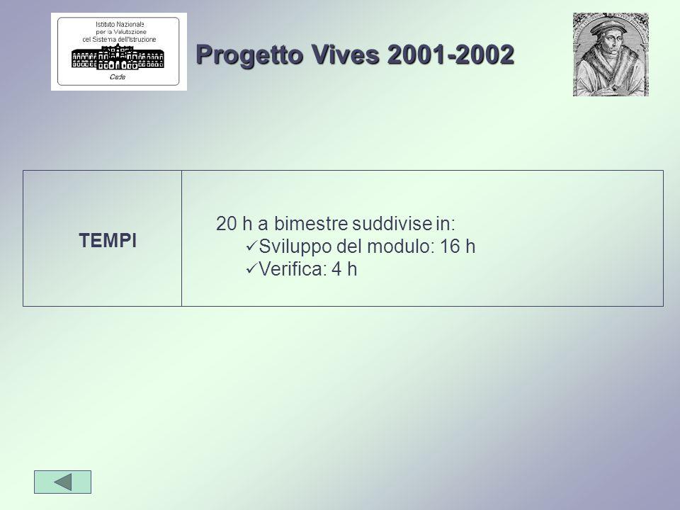 Progetto Vives 2001-2002 20 h a bimestre suddivise in:
