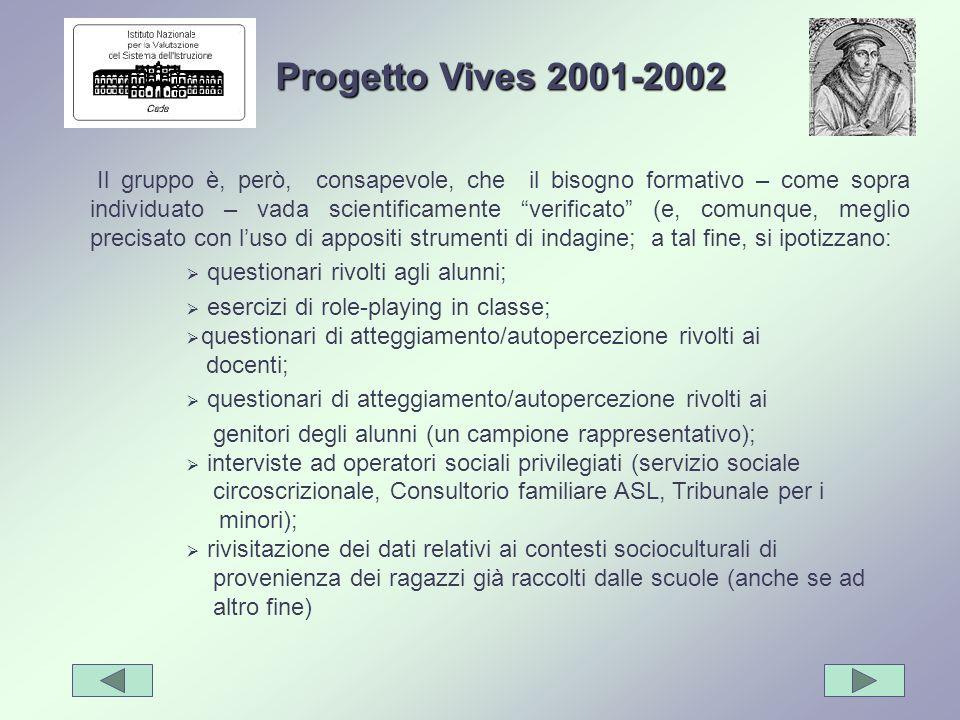 Progetto Vives 2001-2002