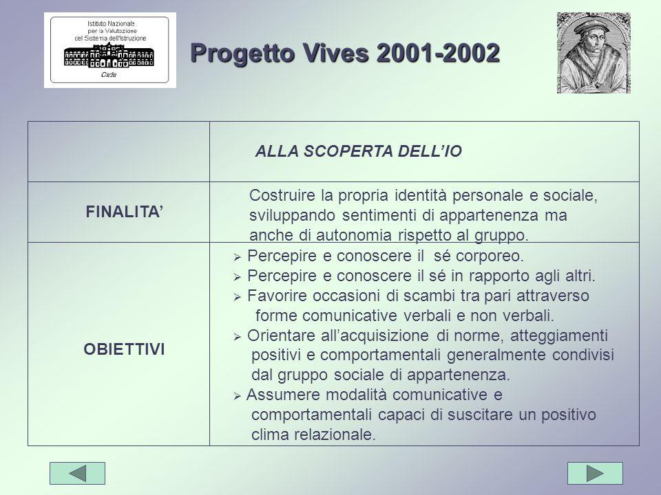 Progetto Vives 2001-2002 ALLA SCOPERTA DELL'IO